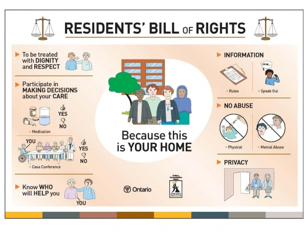 HIRO Residents' Bill of Rights